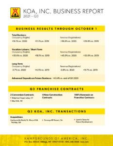 KOA Q3 Business Report Results